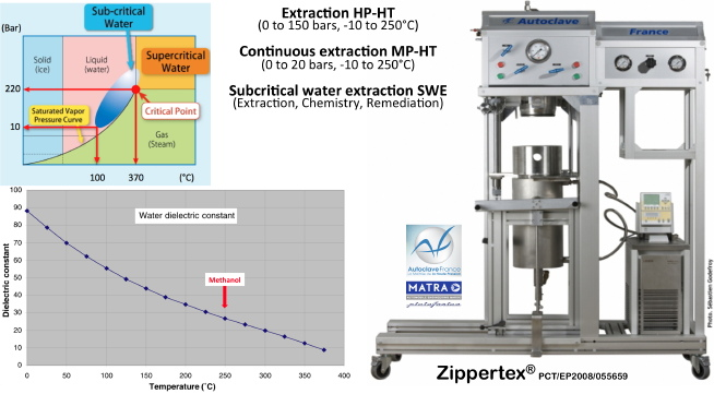 Zippertex The Pilot Unit Of Icsn